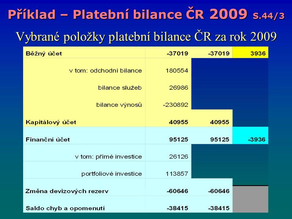 Vybrané položky platební bilance ČR za rok 2009