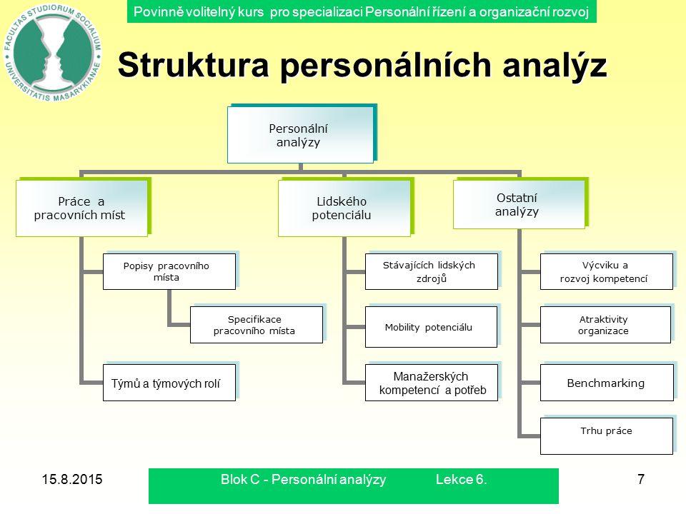 Struktura personálních analýz