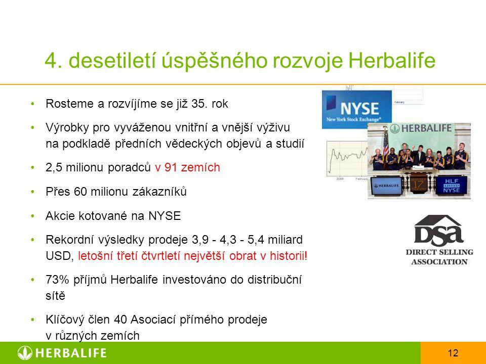 4. desetiletí úspěšného rozvoje Herbalife