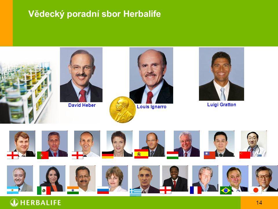 Vědecký poradní sbor Herbalife