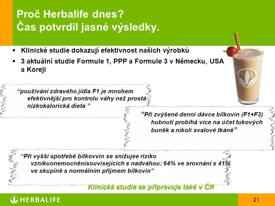 Proč Herbalife dnes Čas potvrdil jasné výsledky.