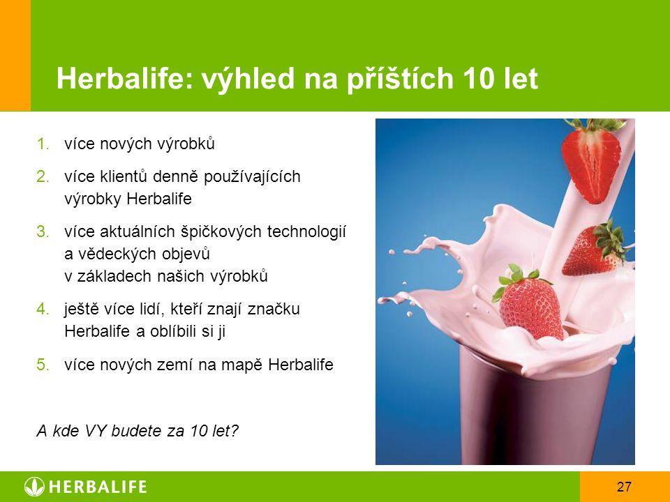 Herbalife: výhled na příštích 10 let