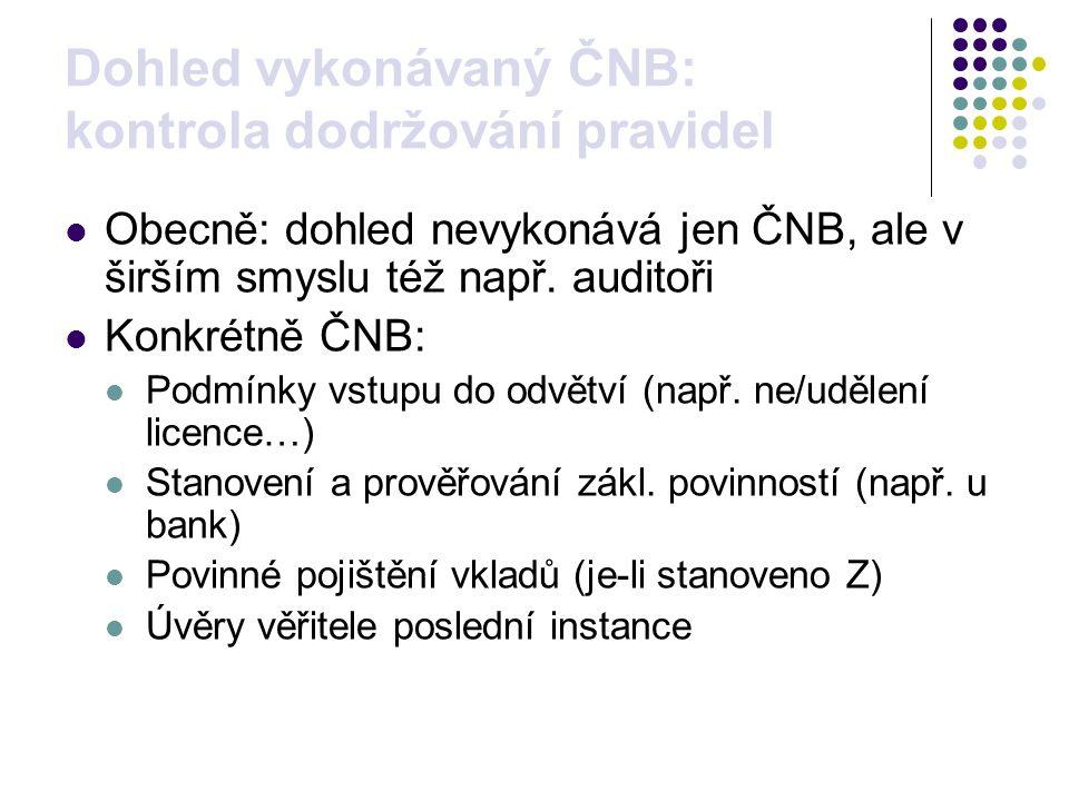 Dohled vykonávaný ČNB: kontrola dodržování pravidel
