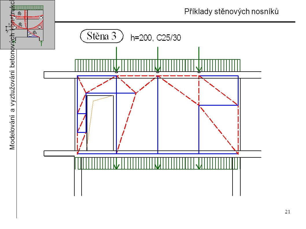 Příklady stěnových nosníků