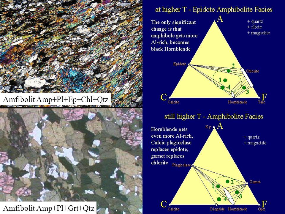 Amfibolit Amp+Pl+Ep+Chl+Qtz