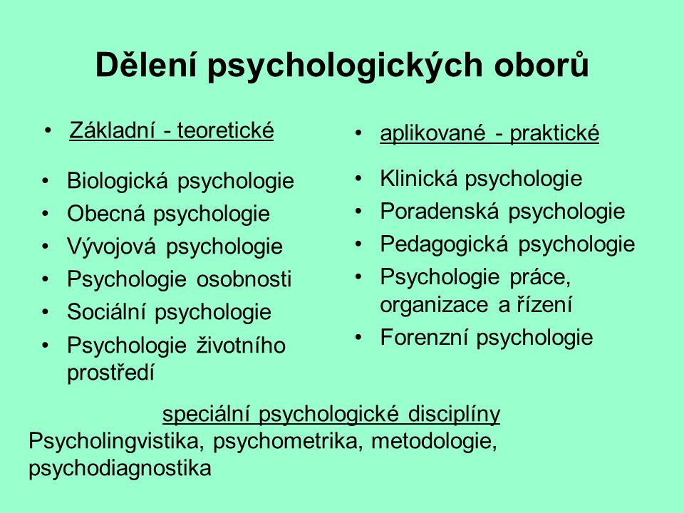 Dělení psychologických oborů