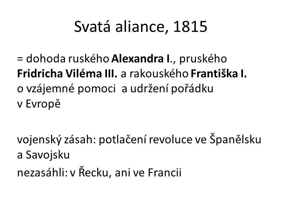 Svatá aliance, 1815
