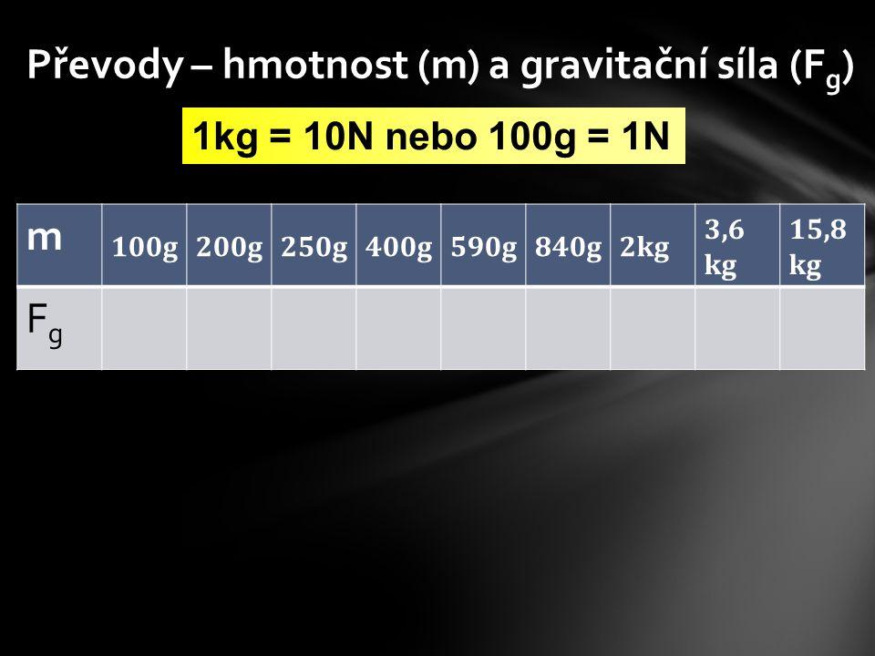 Převody – hmotnost (m) a gravitační síla (Fg)