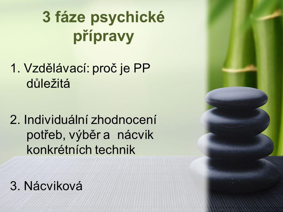 3 fáze psychické přípravy