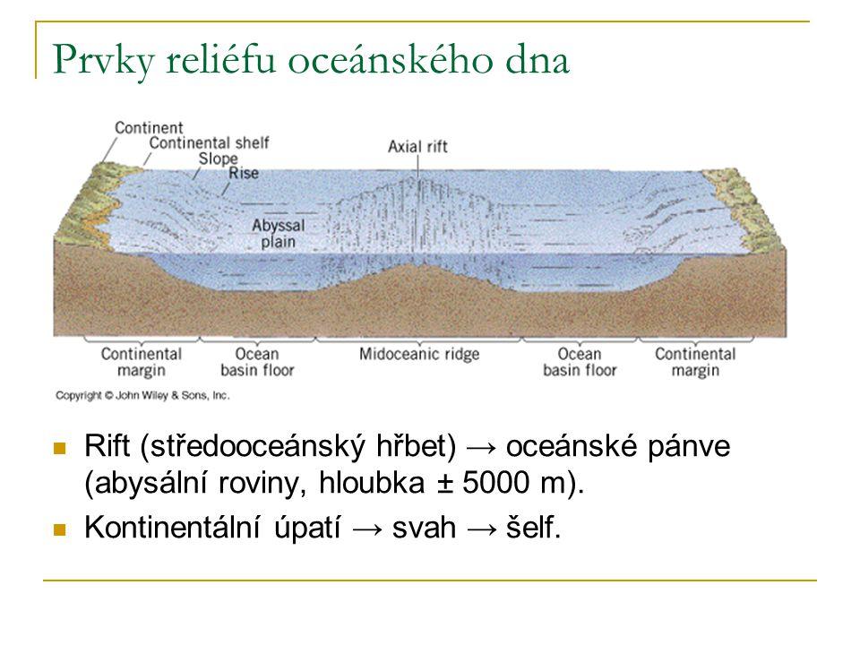 Prvky reliéfu oceánského dna