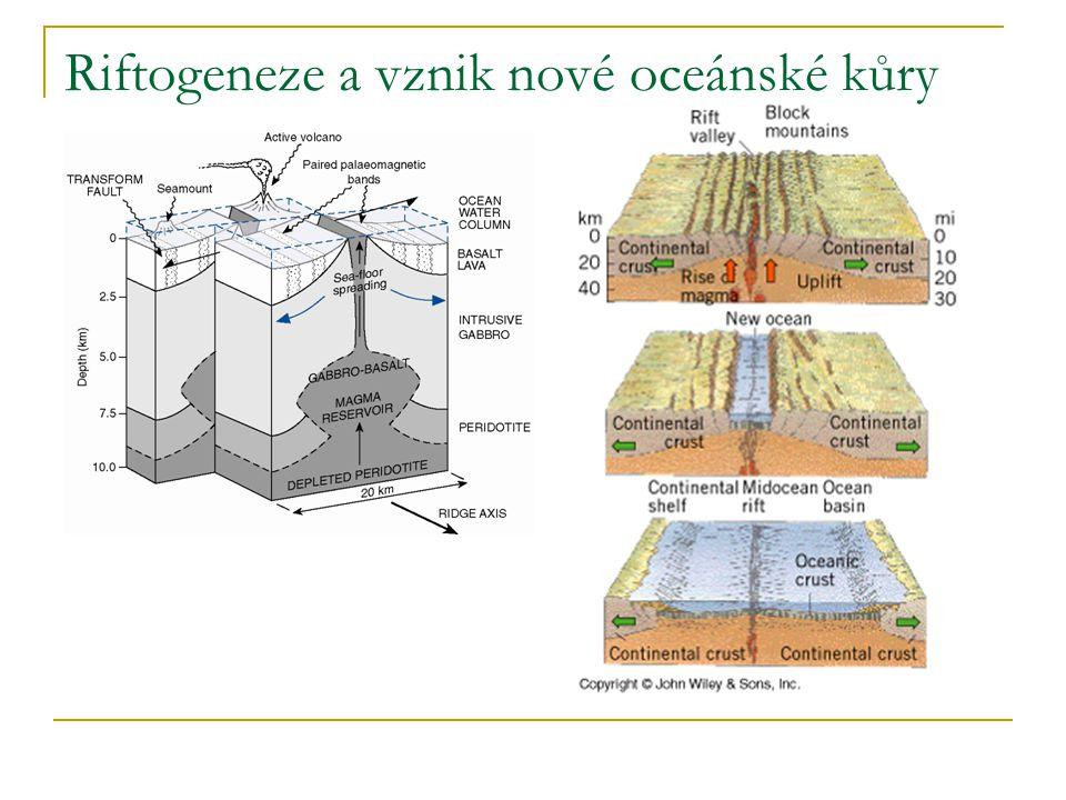 Riftogeneze a vznik nové oceánské kůry
