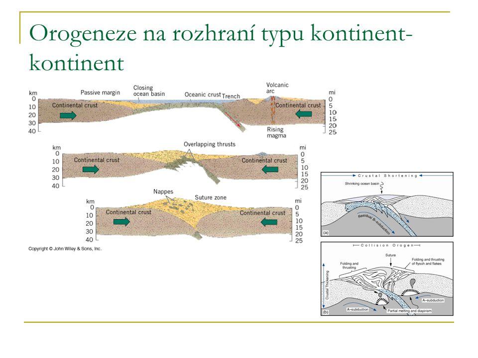 Orogeneze na rozhraní typu kontinent-kontinent