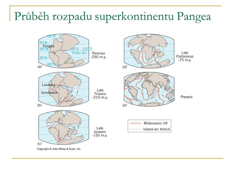 Průběh rozpadu superkontinentu Pangea