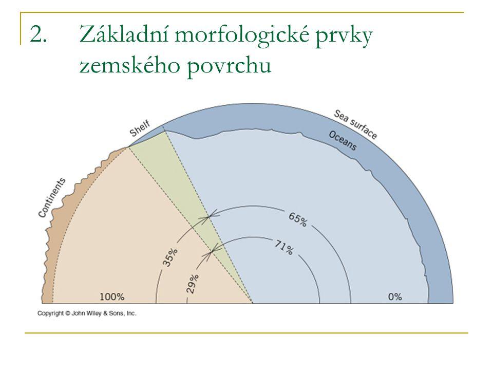 2. Základní morfologické prvky zemského povrchu