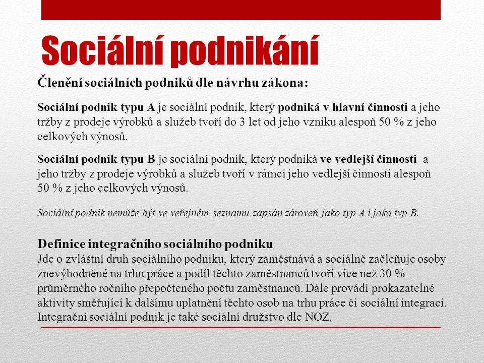 Sociální podnikání Členění sociálních podniků dle návrhu zákona: