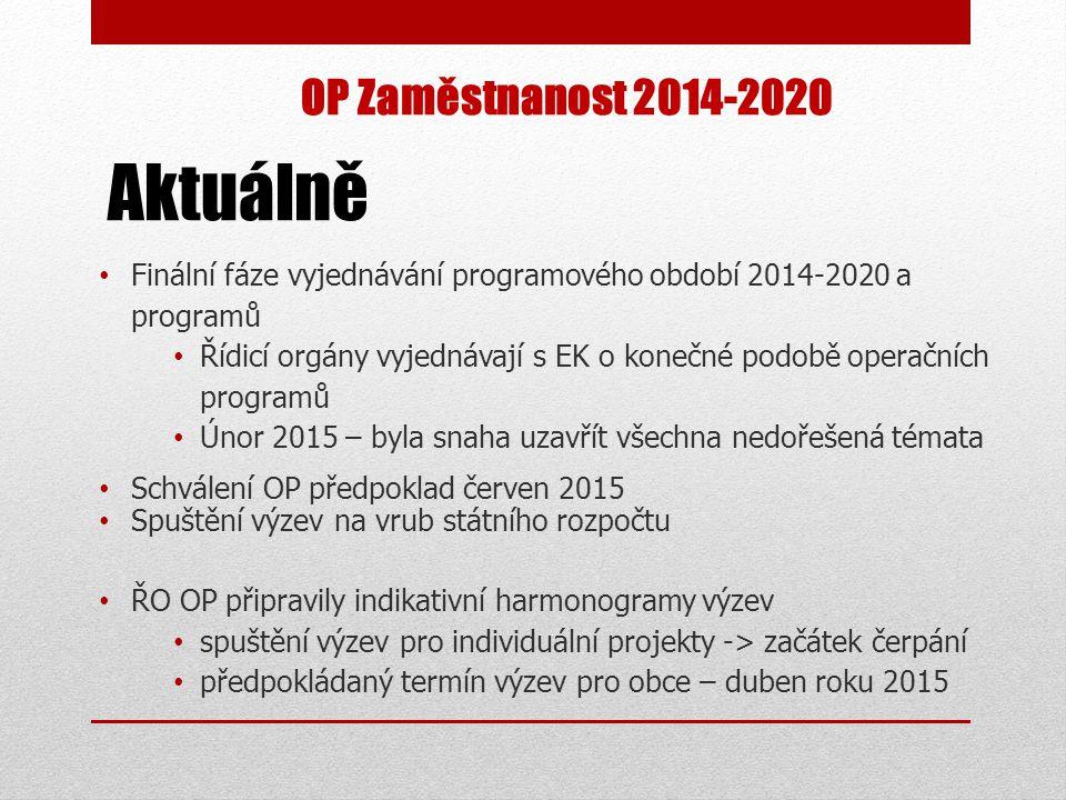 Aktuálně OP Zaměstnanost 2014-2020