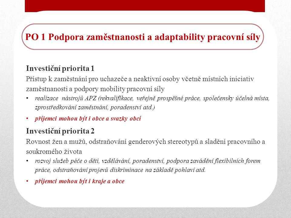 PO 1 Podpora zaměstnanosti a adaptability pracovní síly