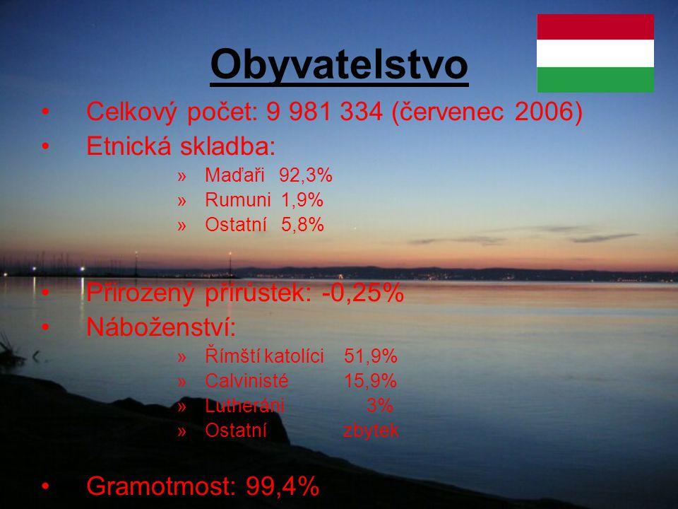 Obyvatelstvo Celkový počet: 9 981 334 (červenec 2006) Etnická skladba: