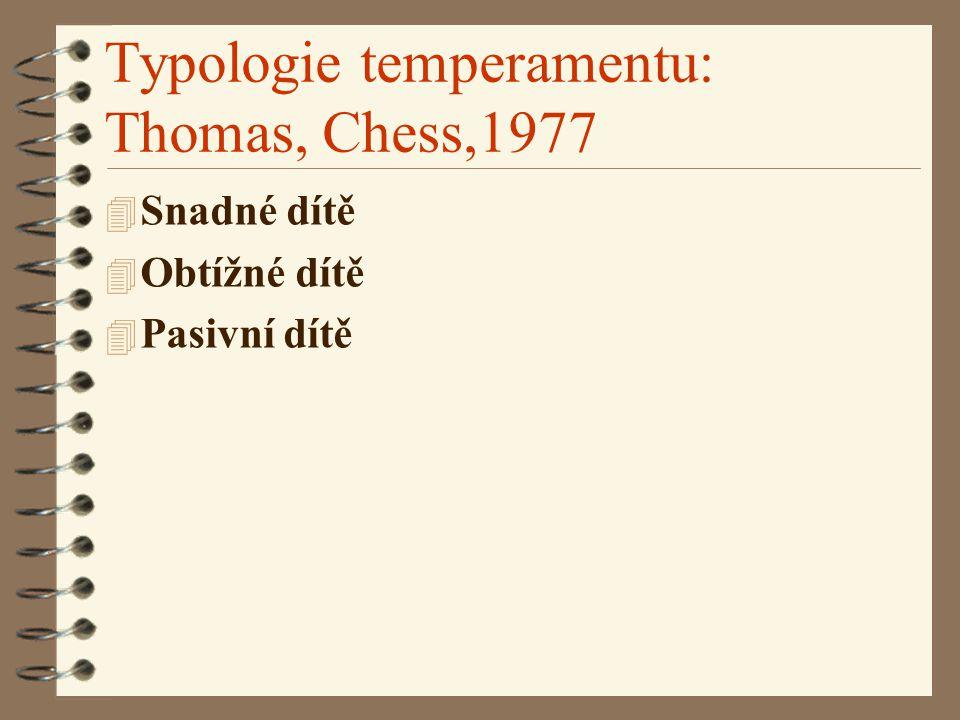 Typologie temperamentu: Thomas, Chess,1977