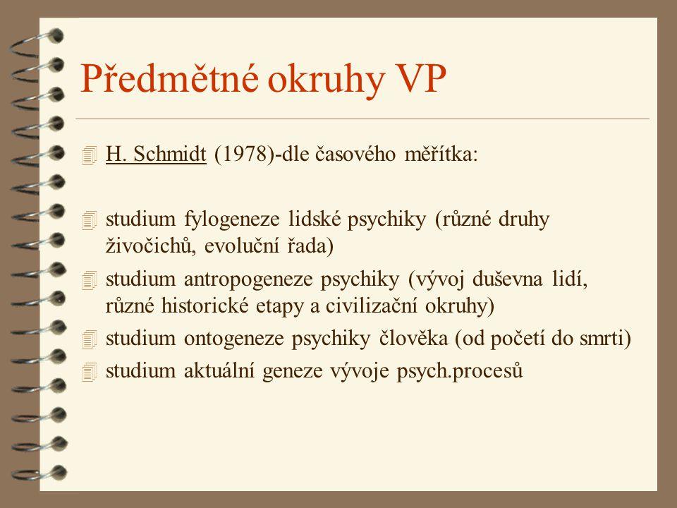 Předmětné okruhy VP H. Schmidt (1978)-dle časového měřítka: