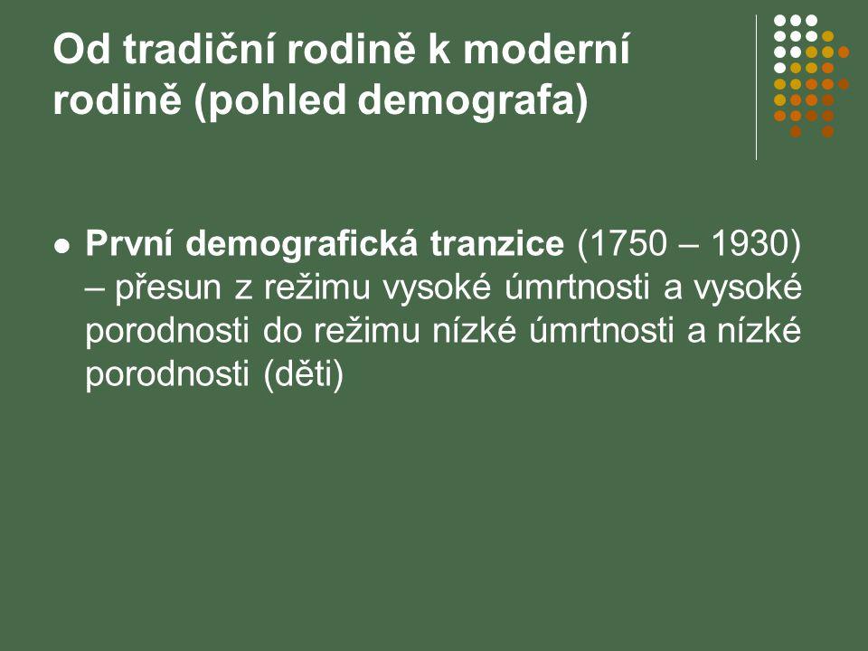 Od tradiční rodině k moderní rodině (pohled demografa)