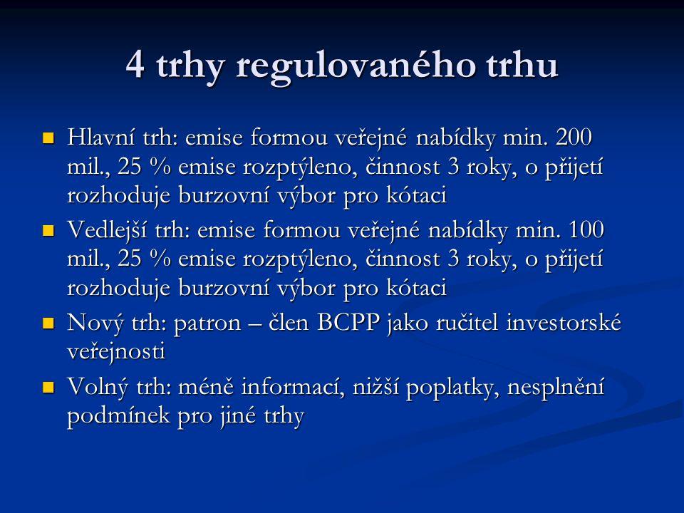 4 trhy regulovaného trhu