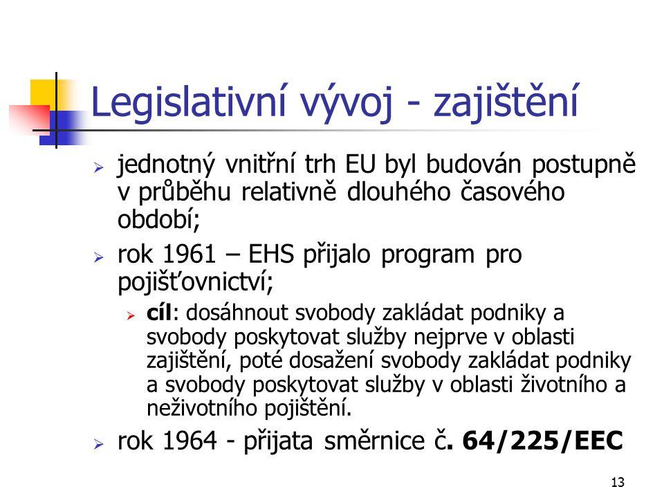 Legislativní vývoj - zajištění