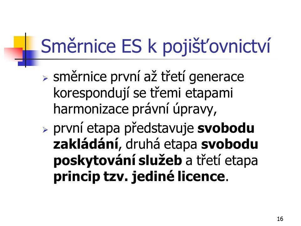 Směrnice ES k pojišťovnictví
