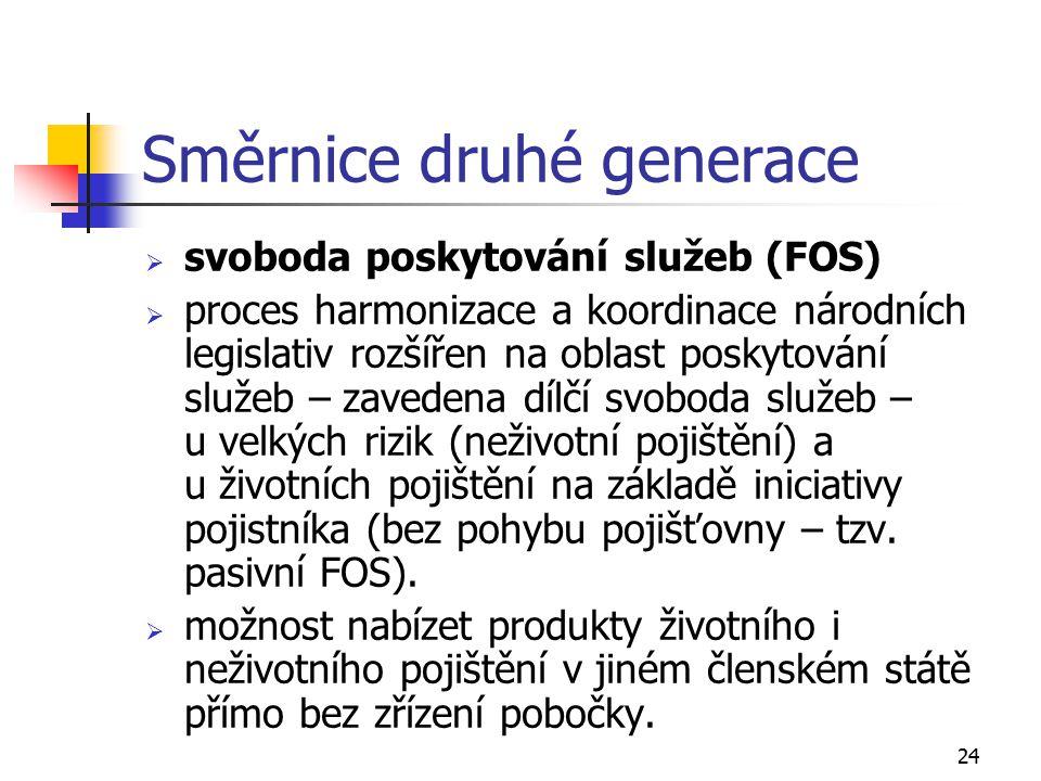 Směrnice druhé generace