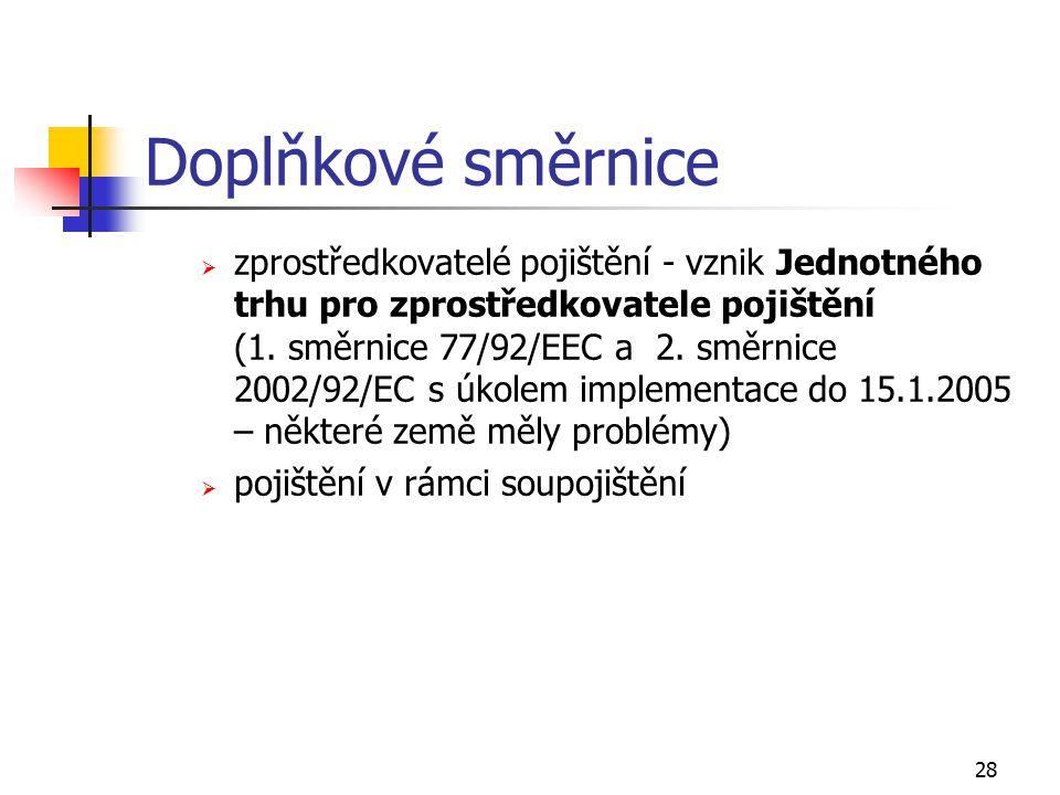 Doplňkové směrnice