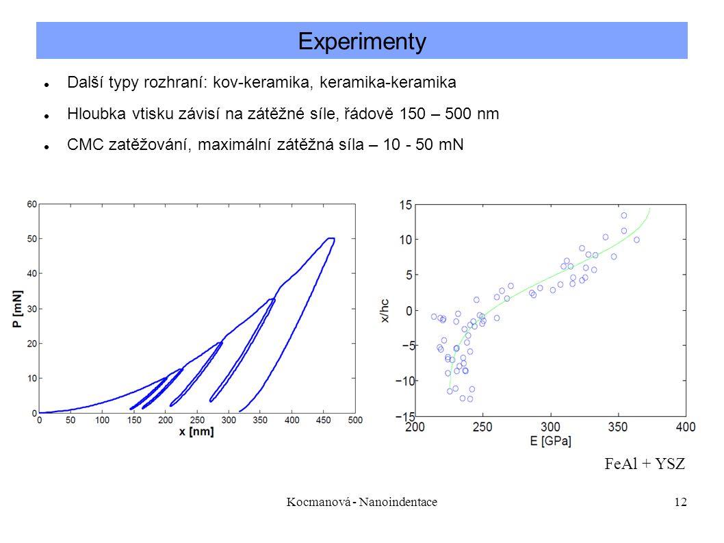 Kocmanová - Nanoindentace