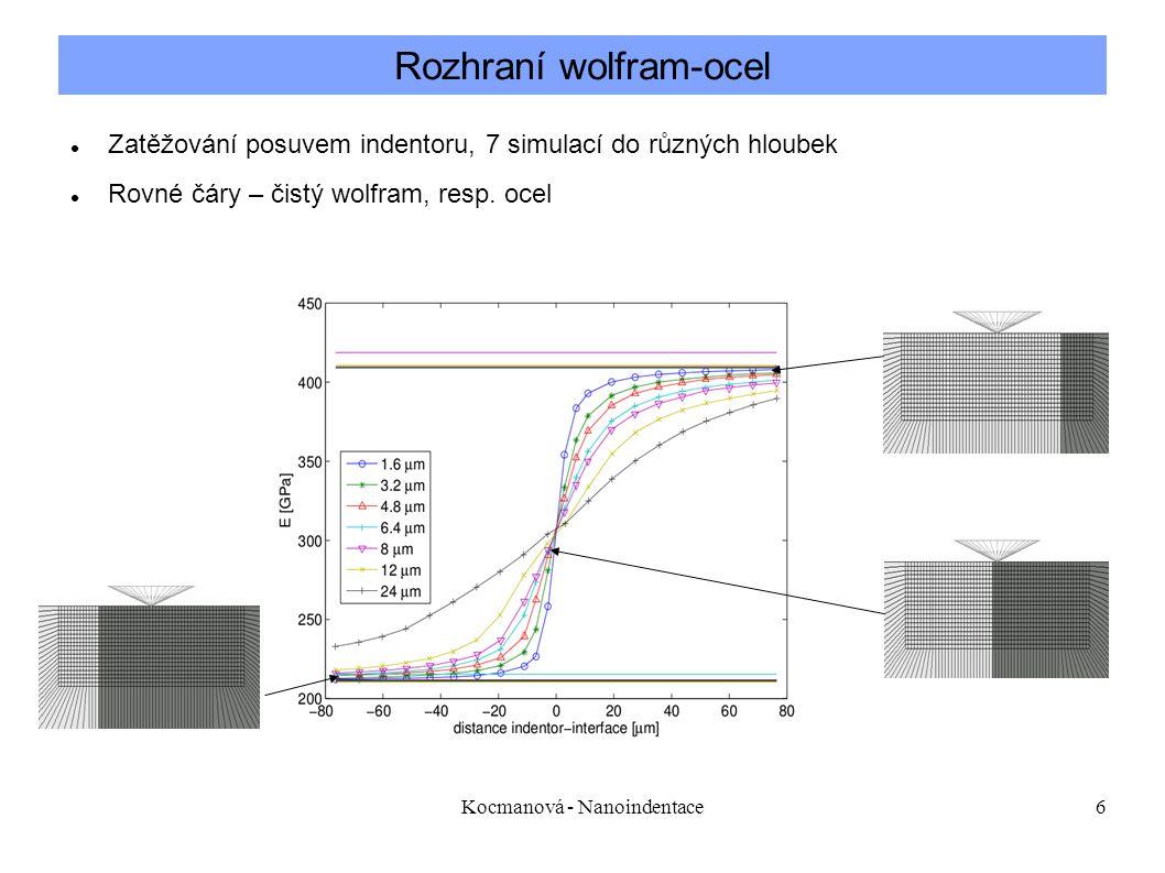 Rozhraní wolfram-ocel