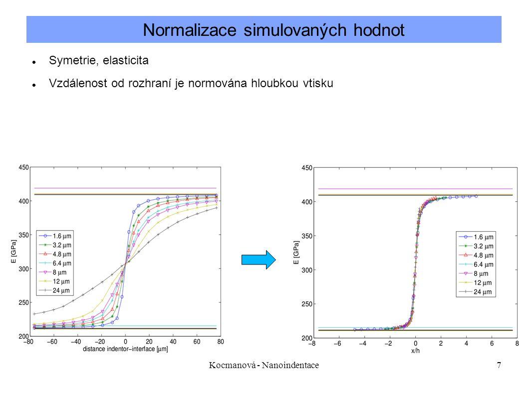 Normalizace simulovaných hodnot