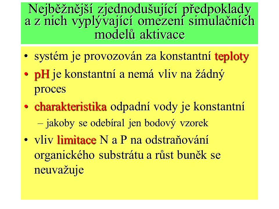 Nejběžnější zjednodušující předpoklady a z nich vyplývající omezení simulačních modelů aktivace