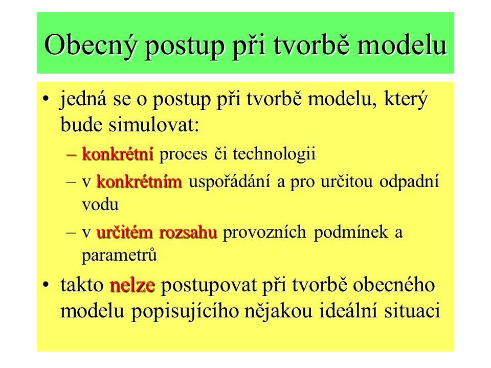 Obecný postup při tvorbě modelu