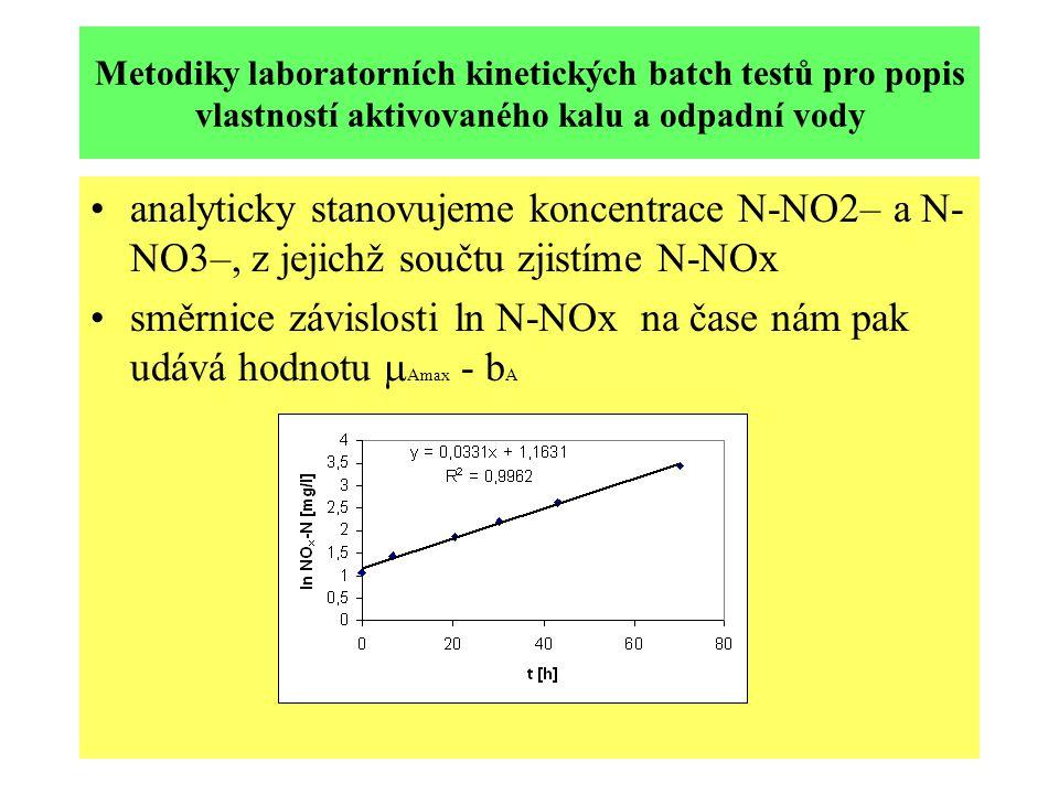 směrnice závislosti ln N-NOx na čase nám pak udává hodnotu Amax - bA
