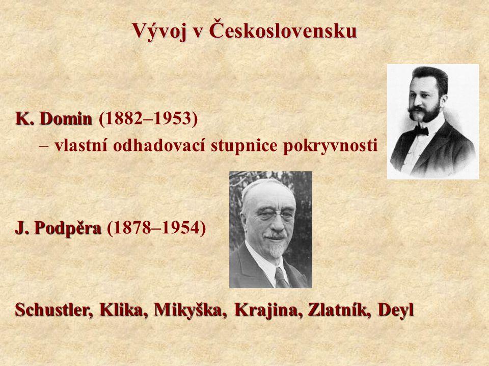 Vývoj v Československu