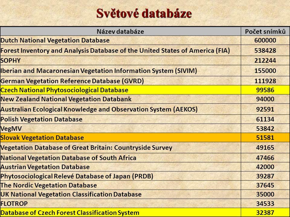 Světové databáze Název databáze Počet snímků