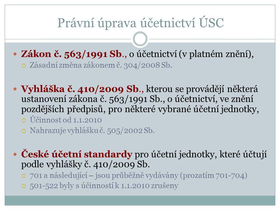Právní úprava účetnictví ÚSC