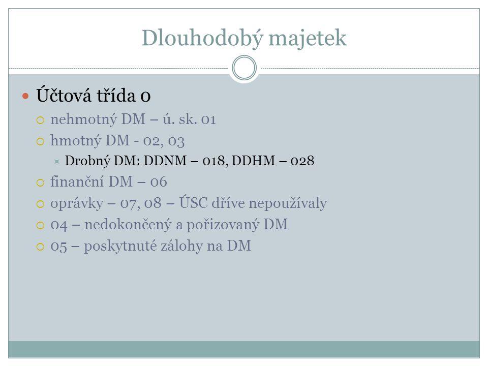 Dlouhodobý majetek Účtová třída 0 nehmotný DM – ú. sk. 01