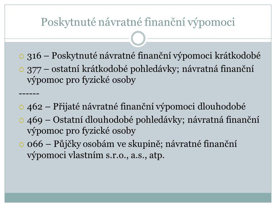 Poskytnuté návratné finanční výpomoci