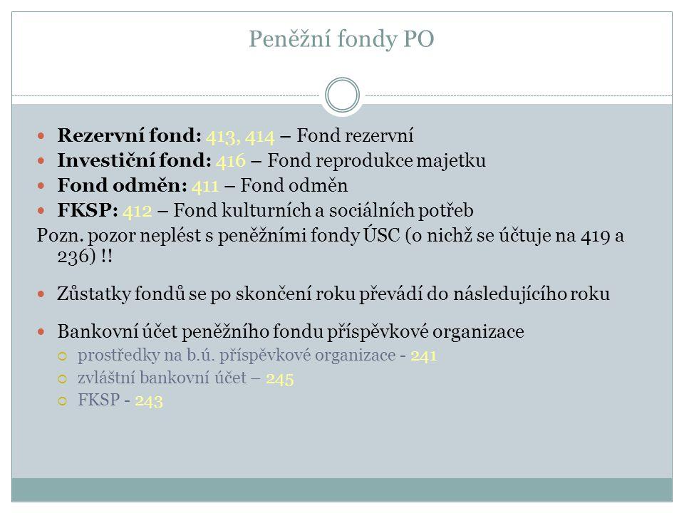 Peněžní fondy PO Rezervní fond: 413, 414 – Fond rezervní