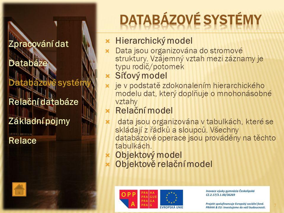 datABÁZOVÉ SYSTÉMY Zpracování dat Hierarchický model Databáze