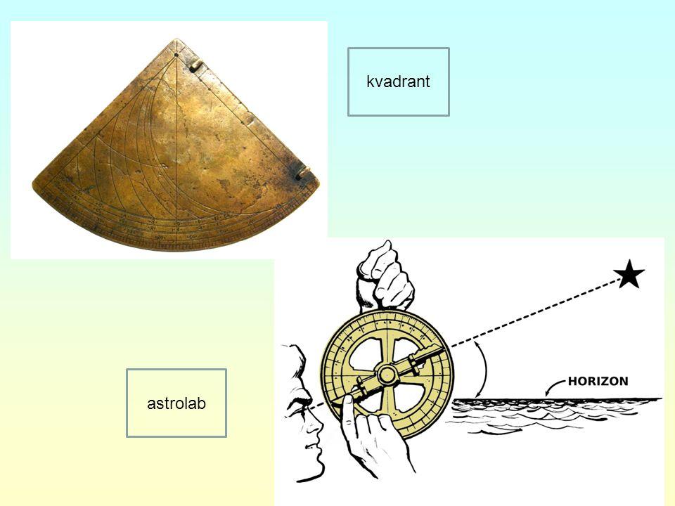 kvadrant astrolab