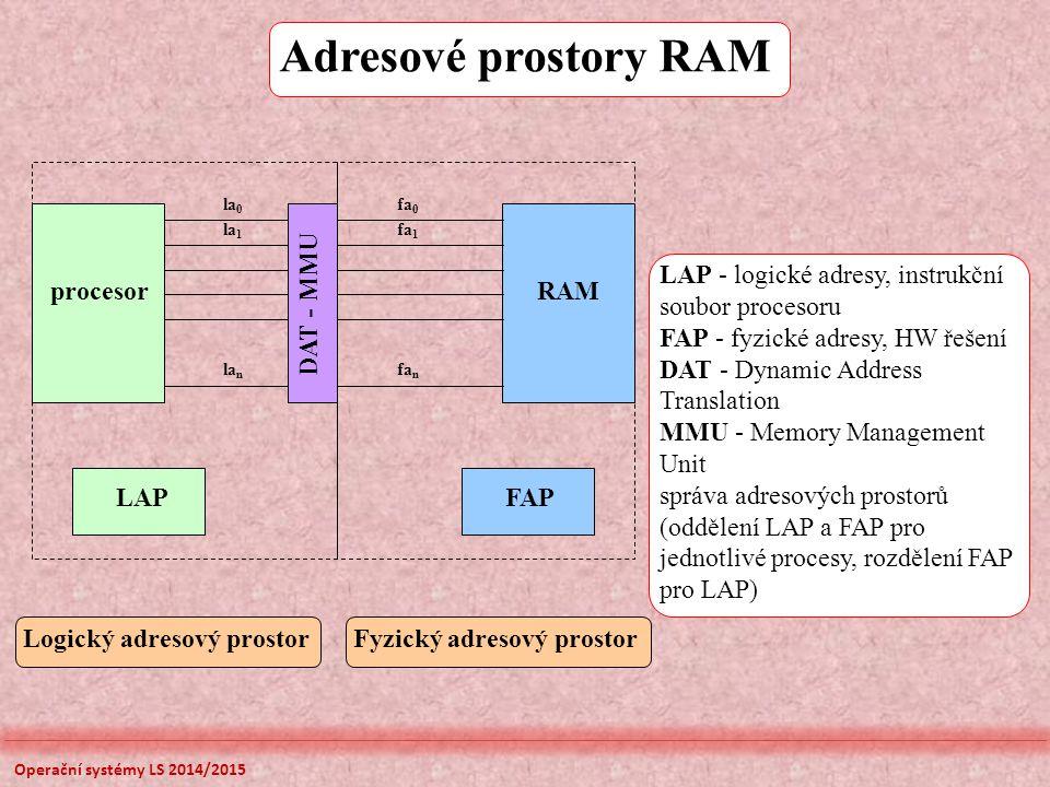 Adresové prostory RAM LAP FAP procesor RAM DAT - MMU