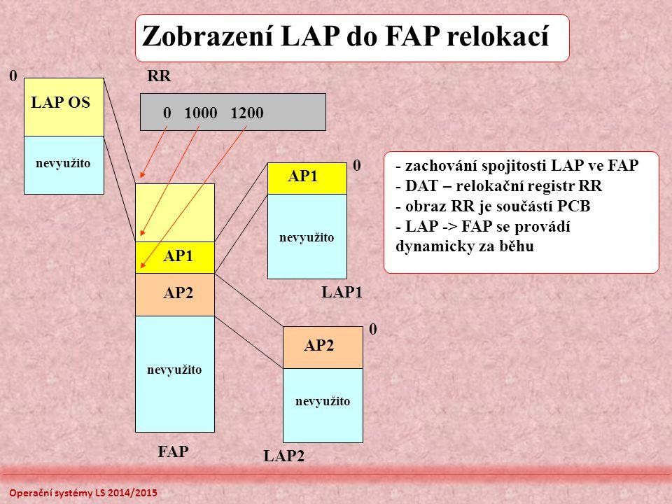 Zobrazení LAP do FAP relokací