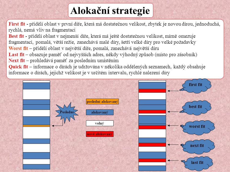 Alokační strategie