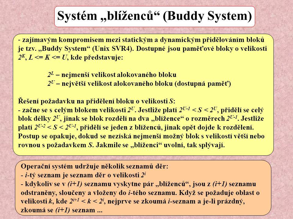 """Systém """"blíženců (Buddy System)"""