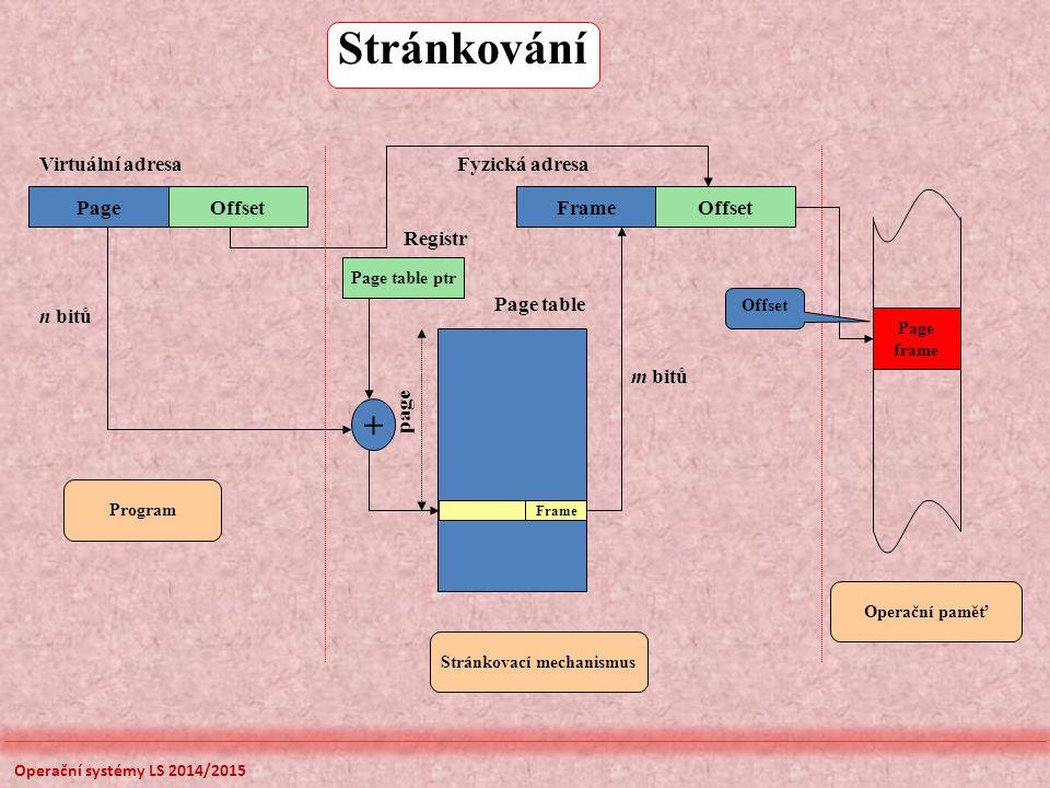 Stránkovací mechanismus