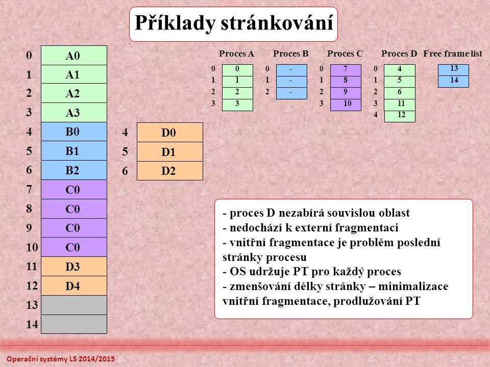 Příklady stránkování A0 1 A1 2 A2 3 A3 4 B0 D0 5 B1 D1 6 B2 D2 7 C0 8